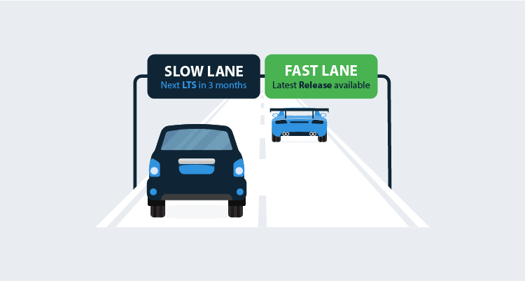 Cars on slow lane and fast lane