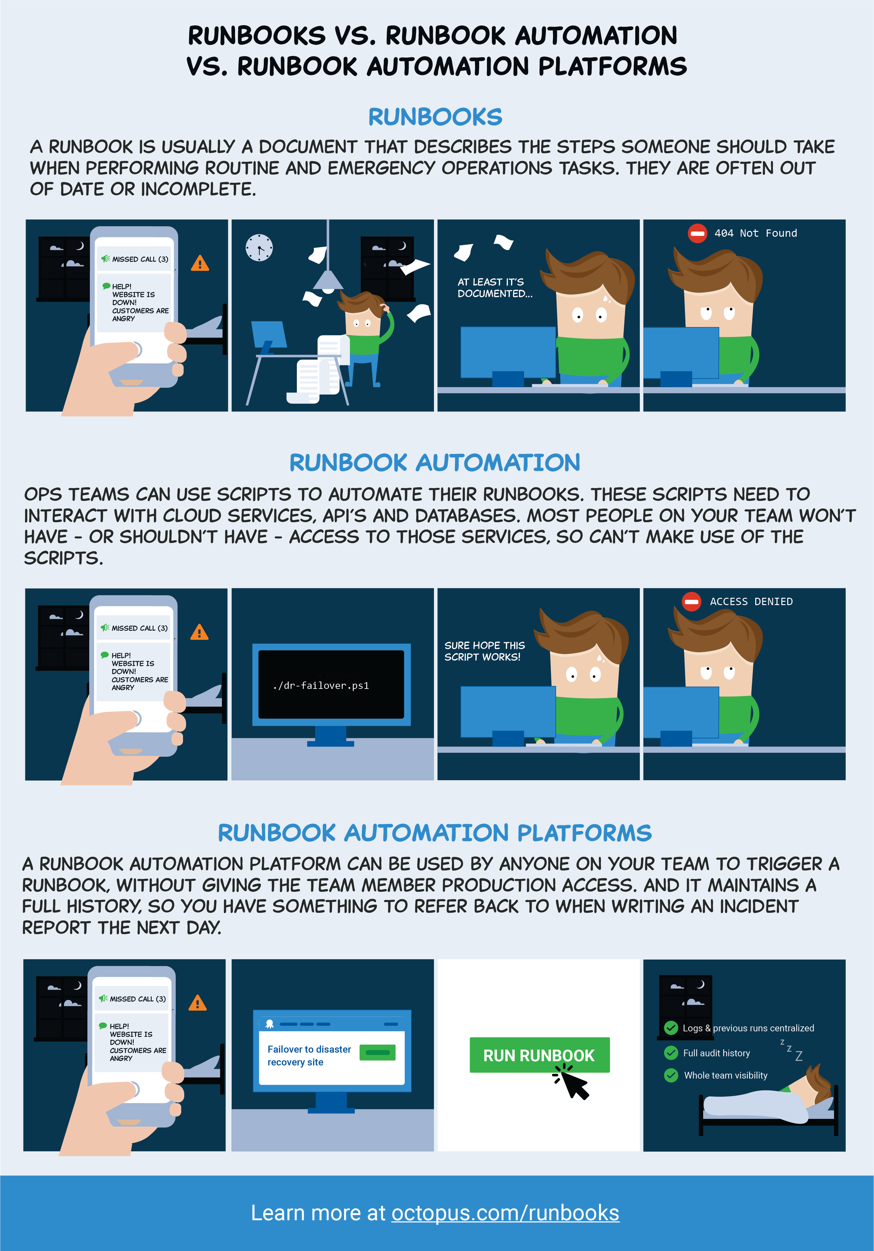 Runbooks, runbook automation, and runbook automation platforms