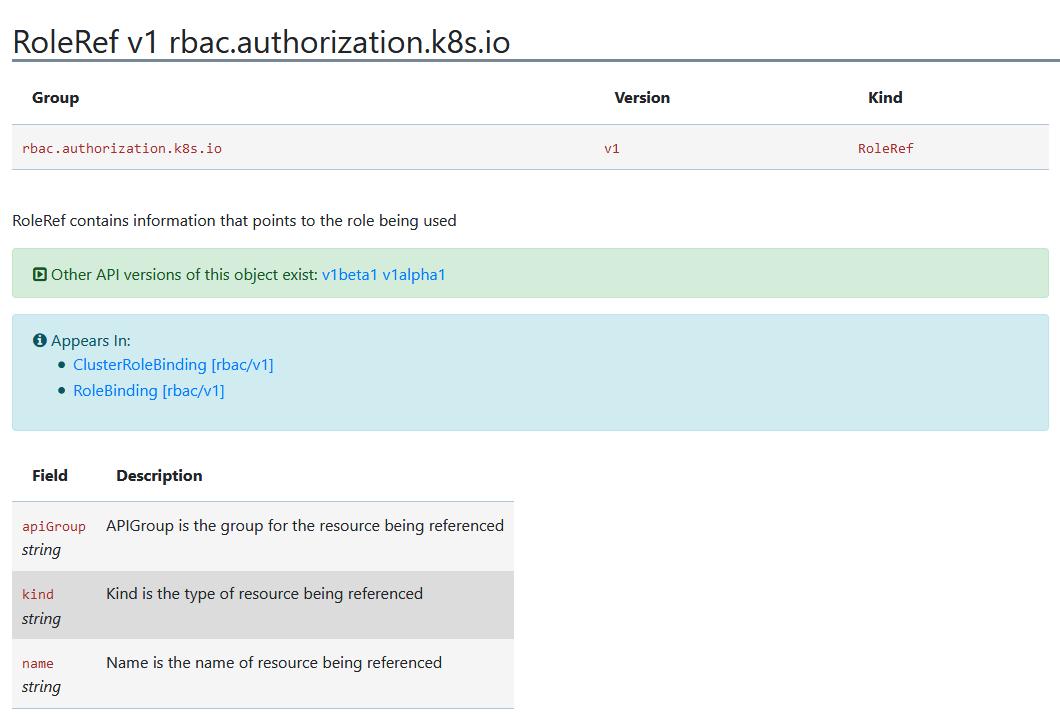 RoleRef API documentation
