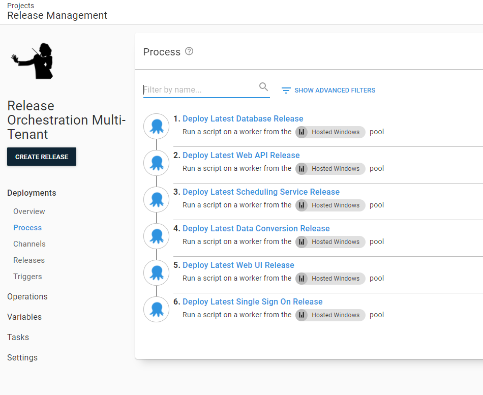 Release orchestration deploy child octopus deploy project steps added