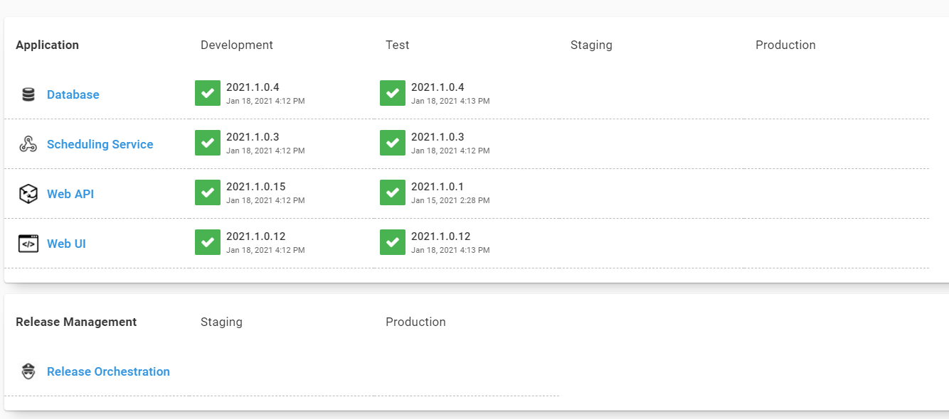 Release Orchestration Dashboard