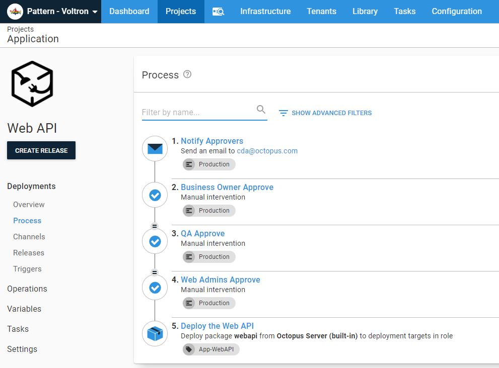 Sample application process