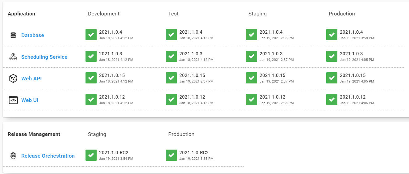 release management deploy to Production