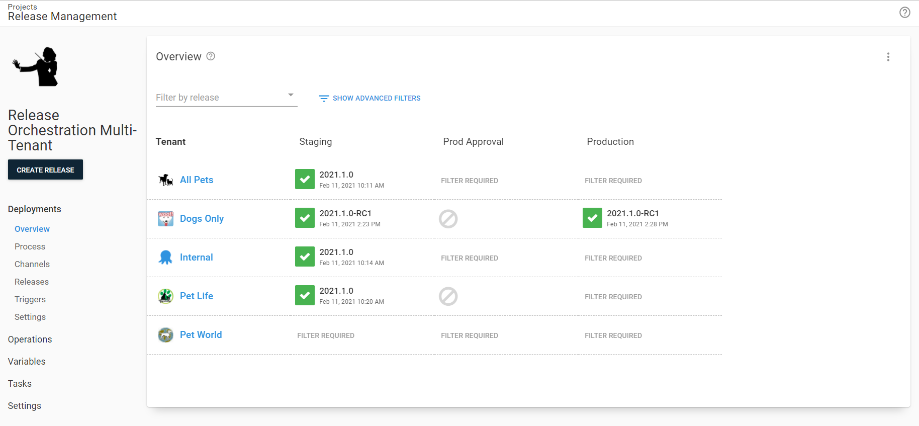 Release orchestration approval overview