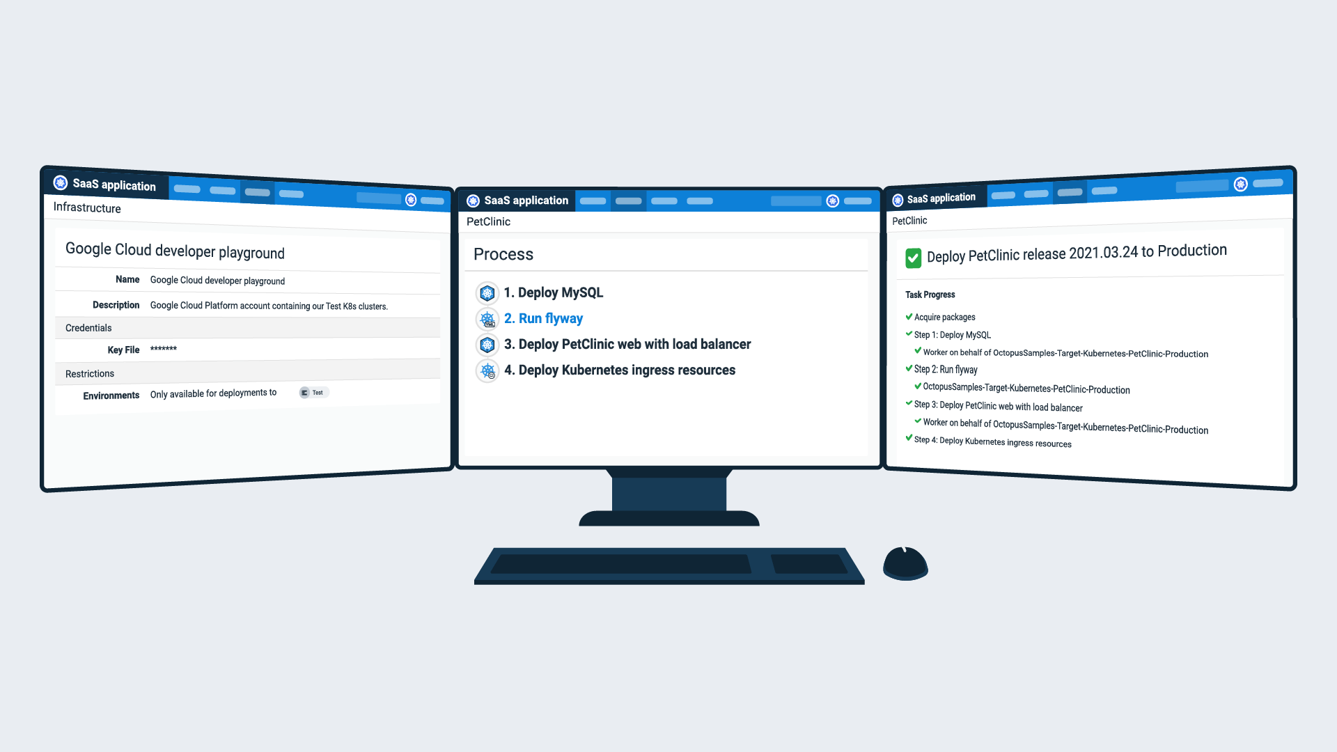 Three screenshots from Octopus, showing the Google Cloud account configuration, Kubernetes deployment process, and a successful deployment to production.