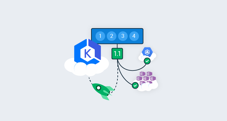 Multi-cloud Kubernetes with Octopus Deploy