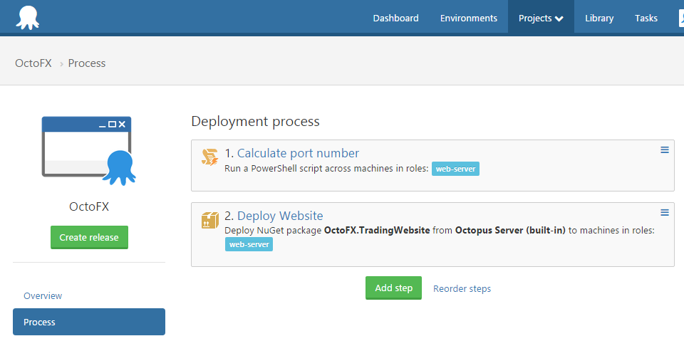 The deployment process