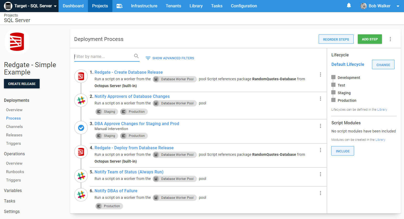 Deployment process overview in Octopus Deploy
