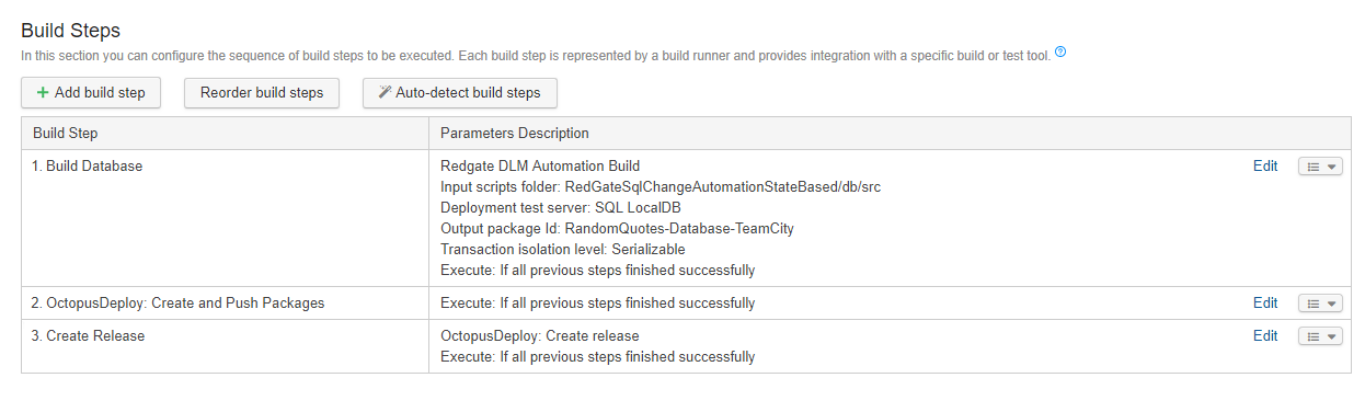 Build step overview in TeamCity