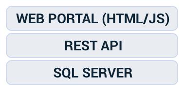 Octopus Rest API - Octopus Deploy